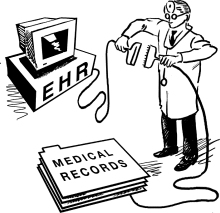 ahrq unintended consequences guide for electronic health records