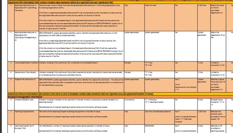 physician payment sunshine act cms posts reporting templates for