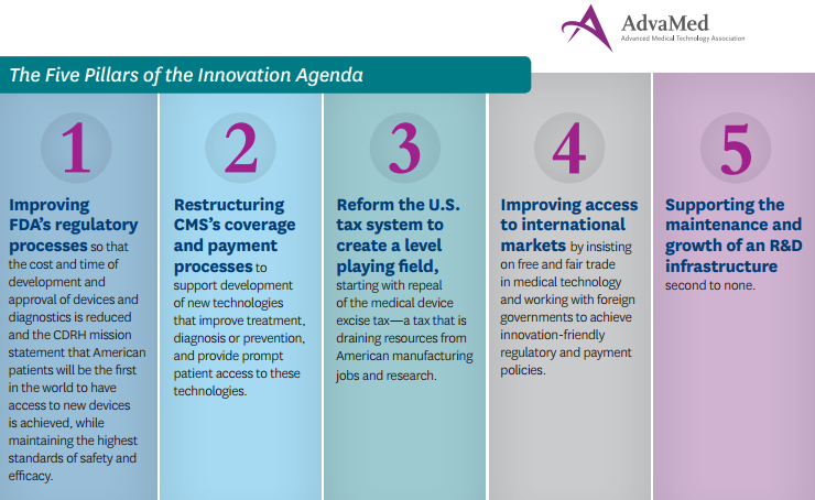 AdvaMed Releases Innovation Agenda: Proposes Device Tax