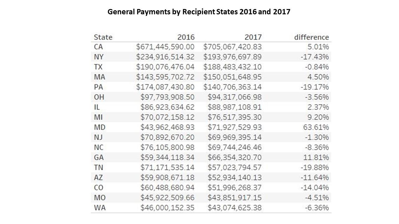 Honorarium Payment Guidelines